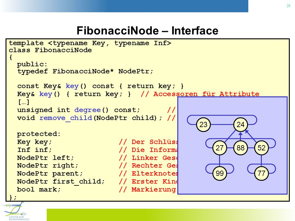 FibonacciNode – Interface