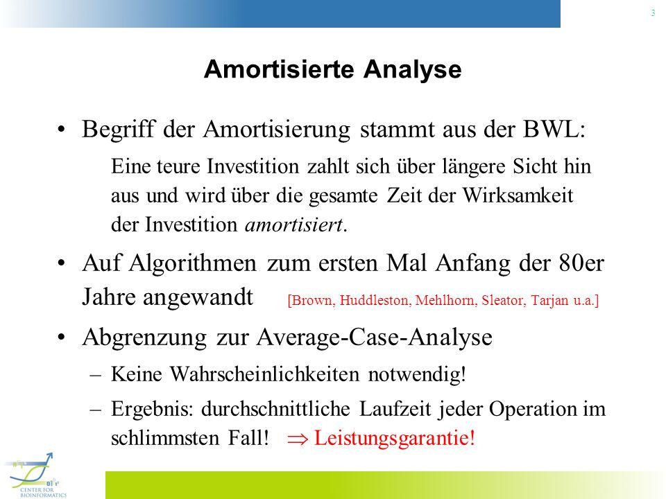 Begriff der Amortisierung stammt aus der BWL: