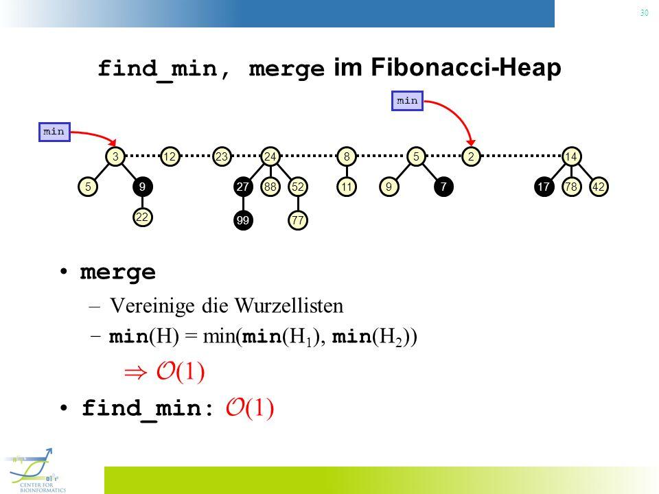 find_min, merge im Fibonacci-Heap