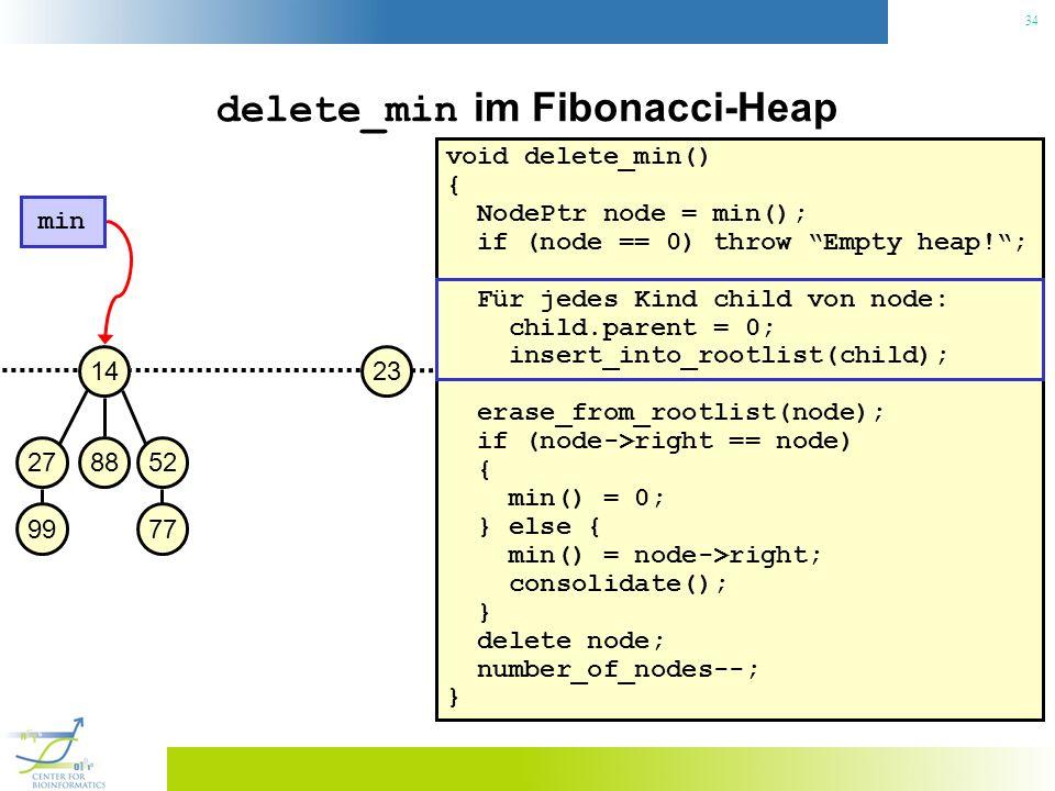 delete_min im Fibonacci-Heap