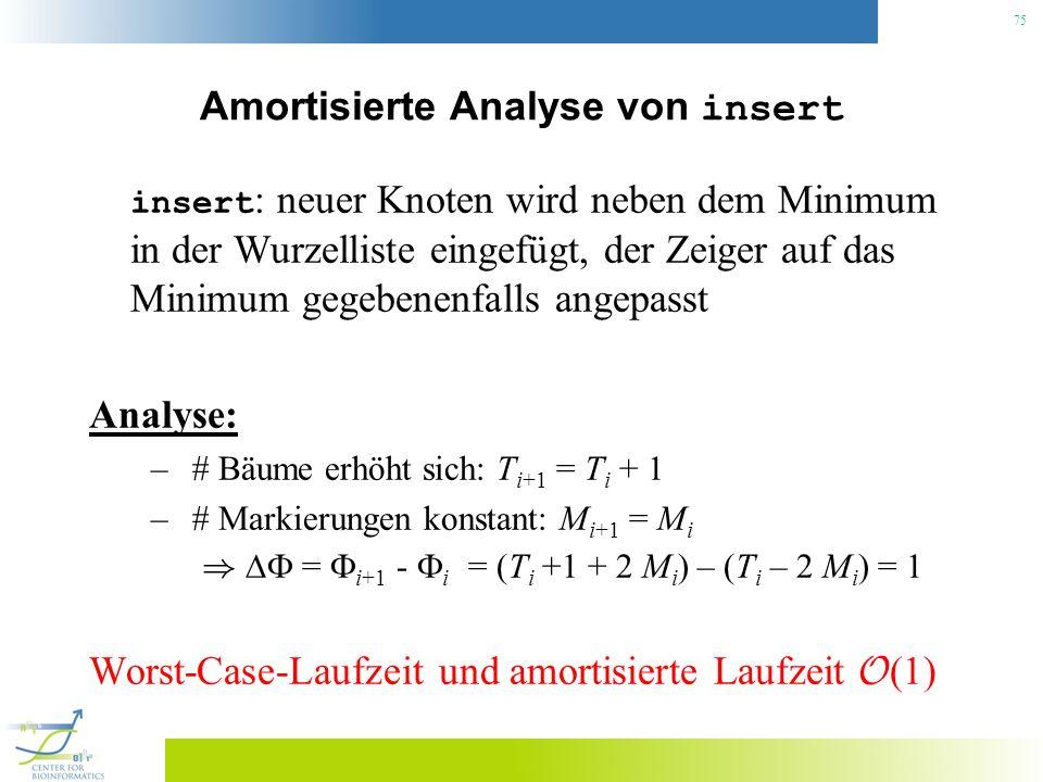 Amortisierte Analyse von insert