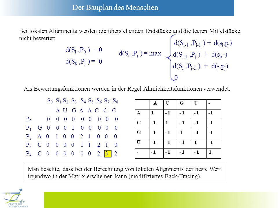 d(Si ,Pj ) = max d(si,pj) d(Si-1 ,Pj-1 ) + d(si,-) d(Si-1 ,Pj ) +