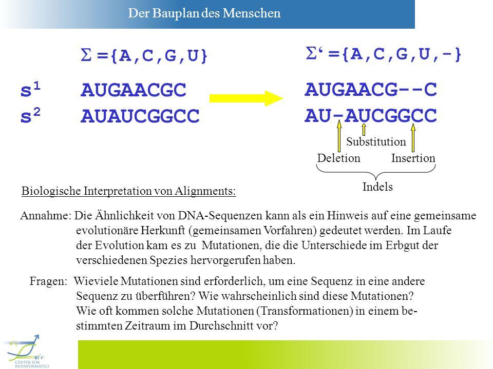s1 AUGAACGC AUGAACG--C s2 AUAUCGGCC AU-AUCGGCC S' ={A,C,G,U,-}