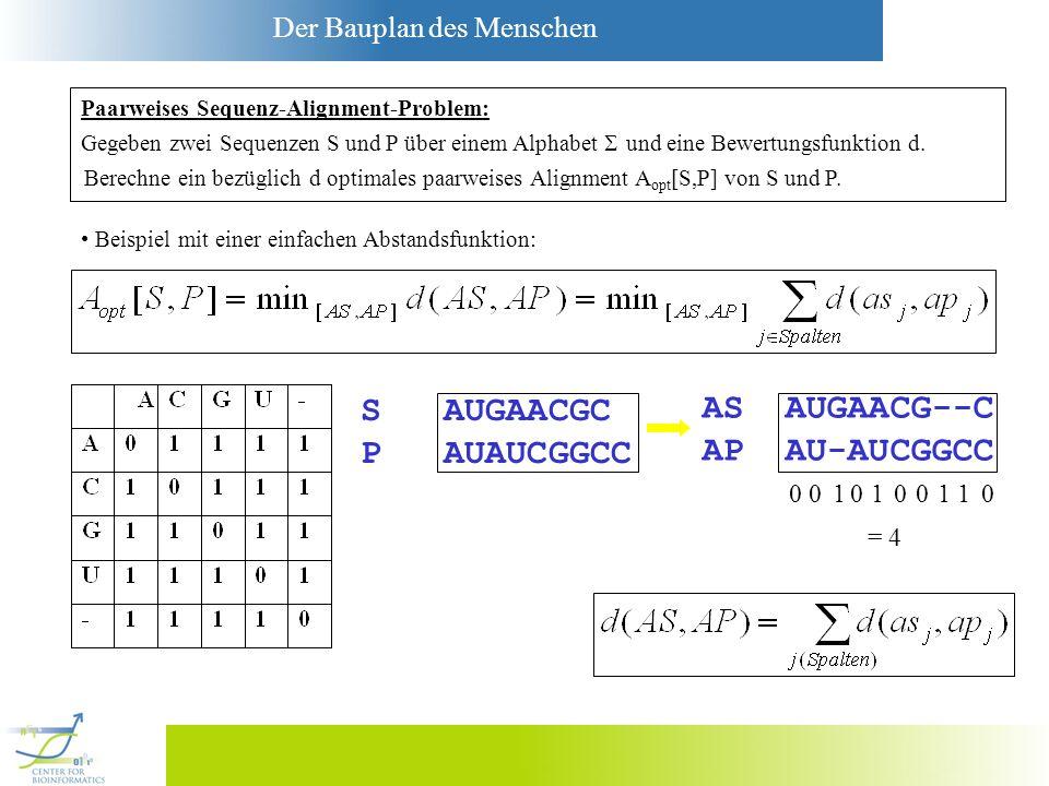 S AUGAACGC AS AUGAACG--C P AUAUCGGCC AP AU-AUCGGCC 1 1 1 = 4