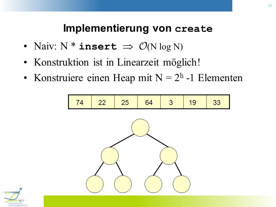 Implementierung von create