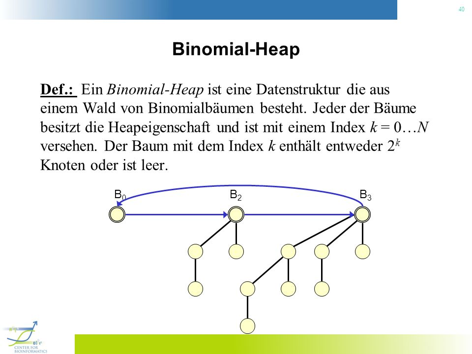 Binomial-Heap