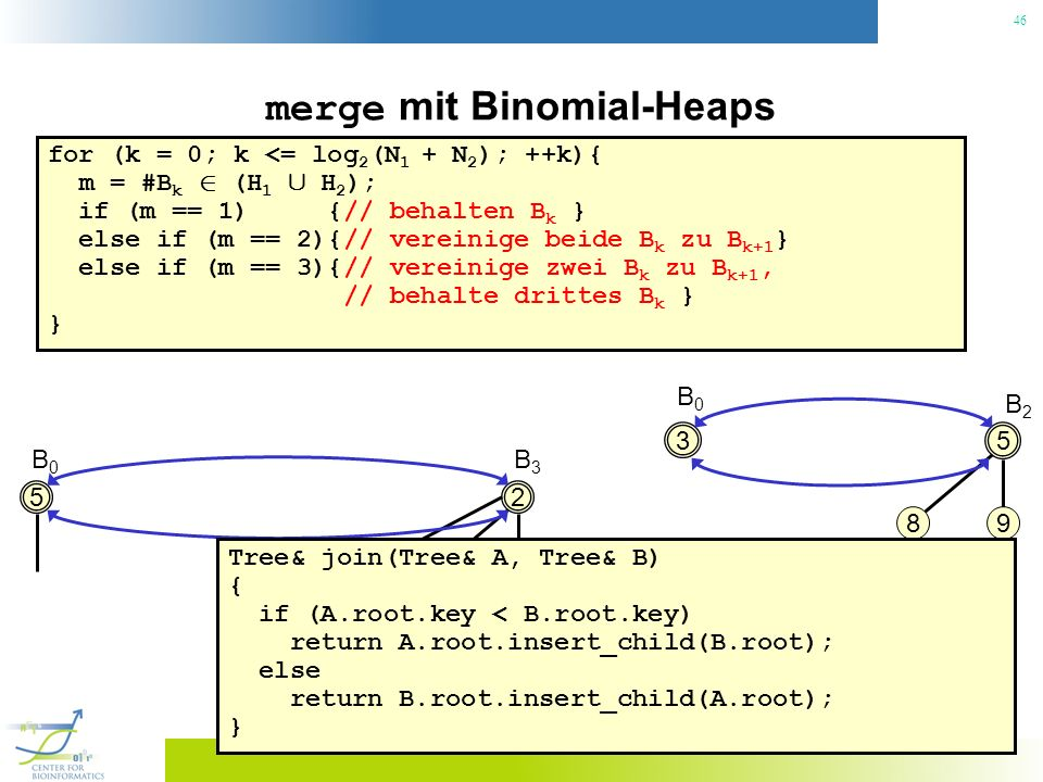 merge mit Binomial-Heaps