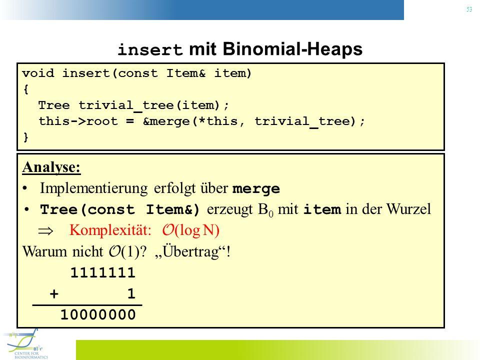 insert mit Binomial-Heaps