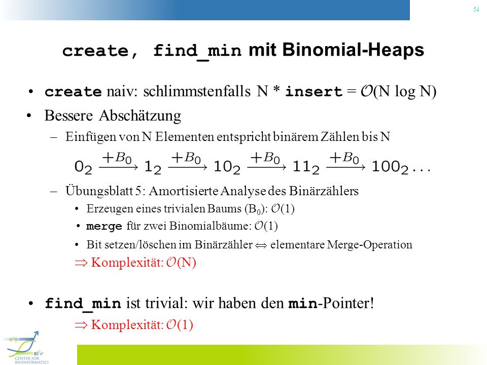 create, find_min mit Binomial-Heaps