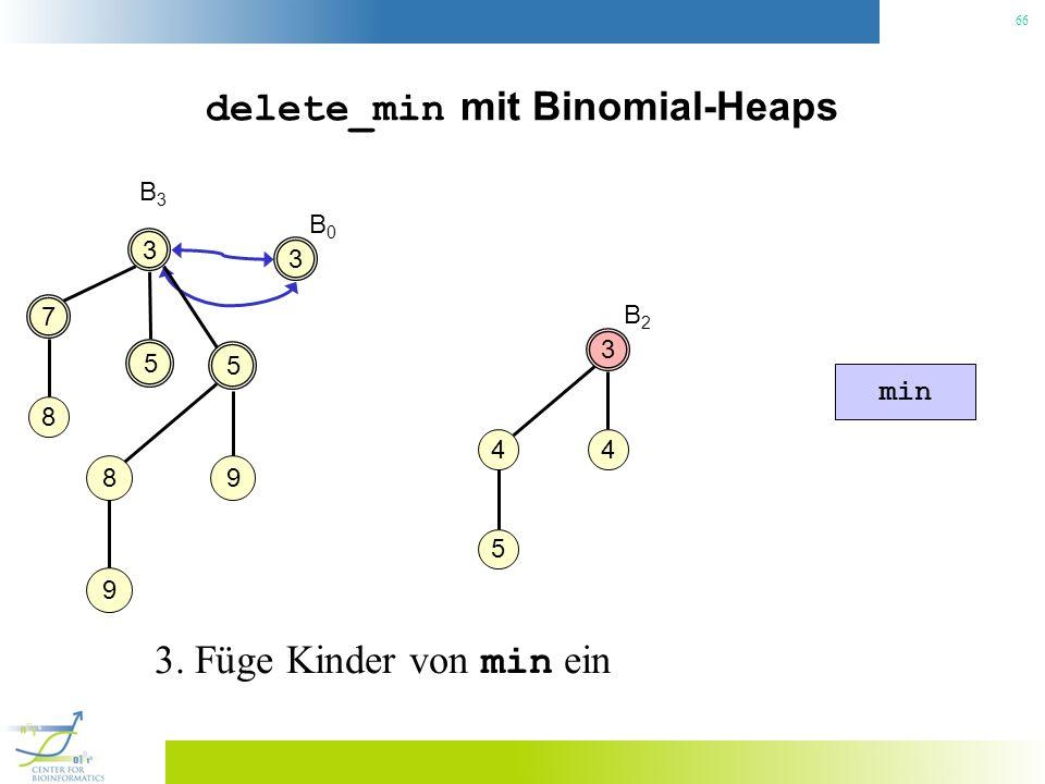 delete_min mit Binomial-Heaps