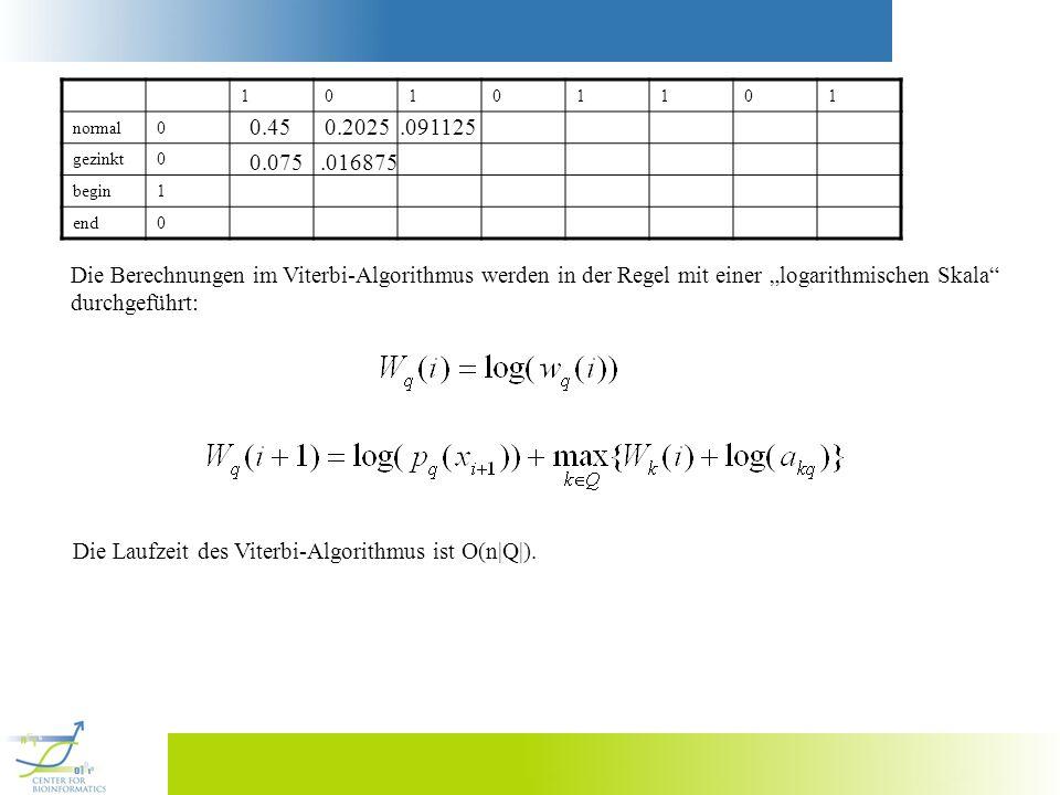 Die Laufzeit des Viterbi-Algorithmus ist O(n|Q|).