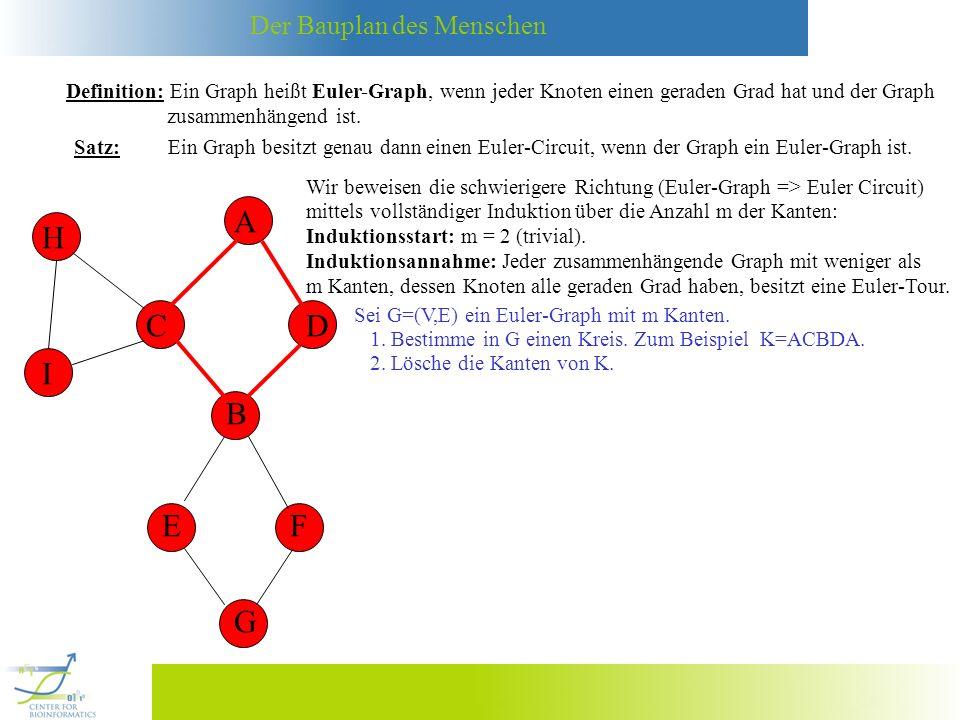 Definition: Ein Graph heißt Euler-Graph, wenn jeder Knoten einen geraden Grad hat und der Graph