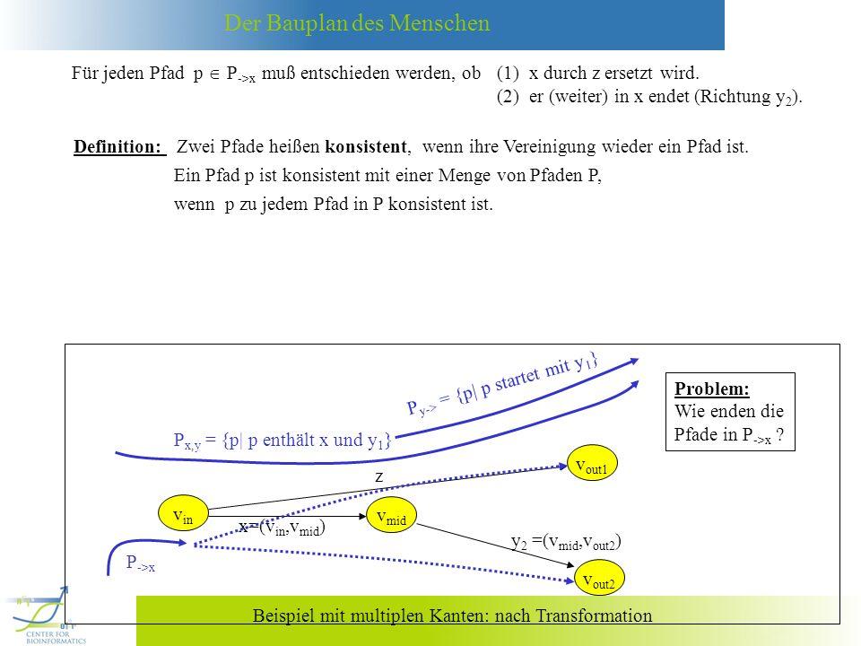 Für jeden Pfad p  P->x muß entschieden werden, ob
