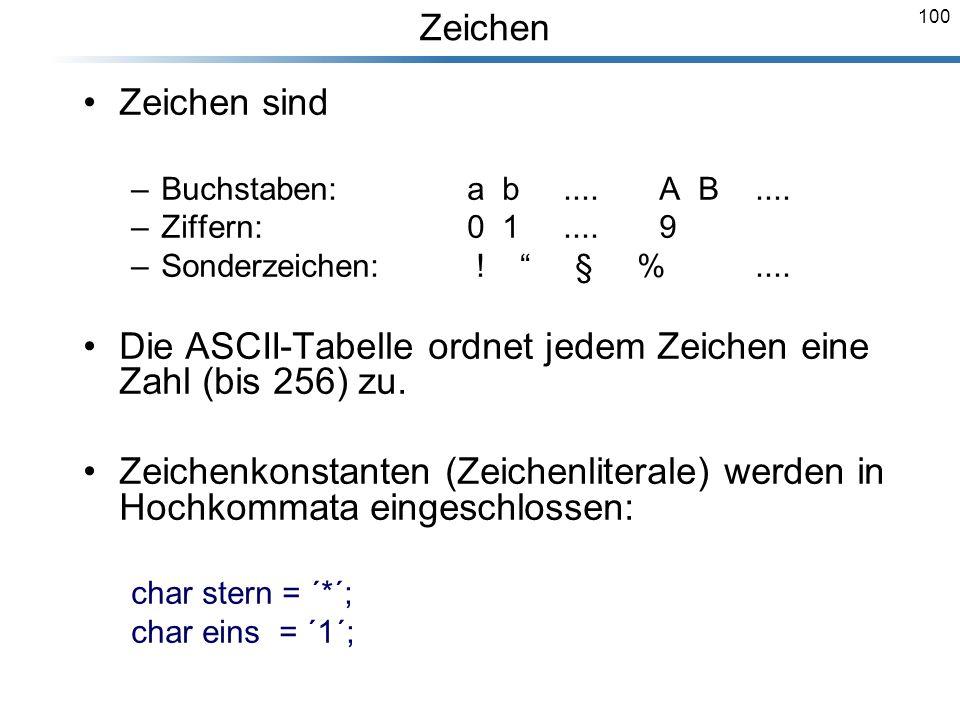 Die ASCII-Tabelle ordnet jedem Zeichen eine Zahl (bis 256) zu.