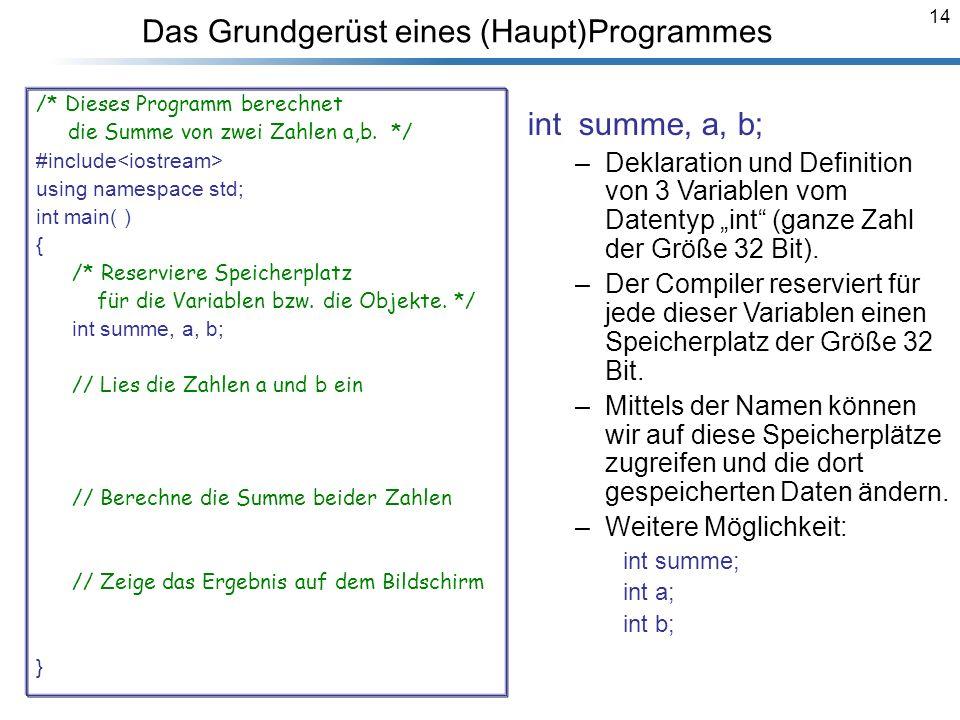 Das Grundgerüst eines (Haupt)Programmes