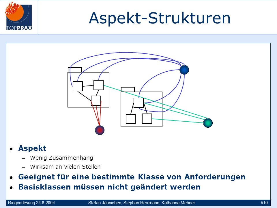 Aspekt-Strukturen Aspekt