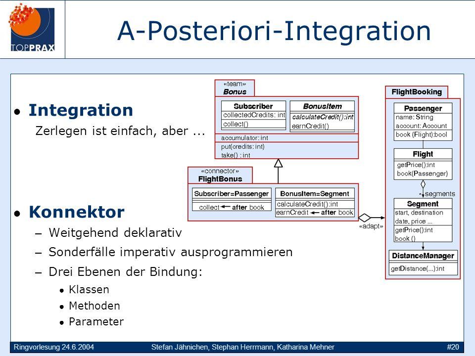 A-Posteriori-Integration