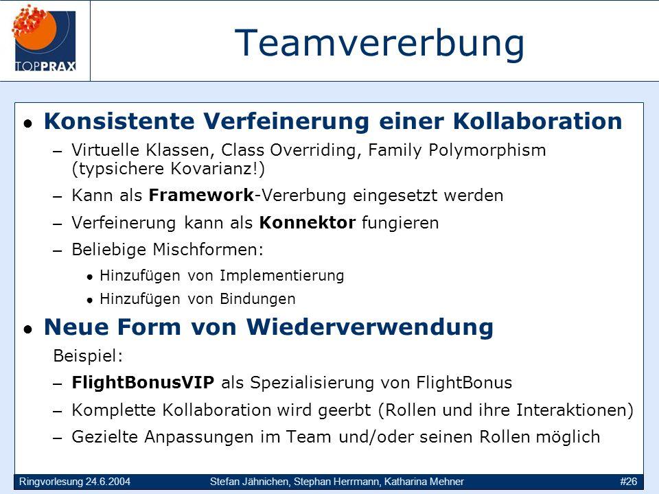Teamvererbung Konsistente Verfeinerung einer Kollaboration