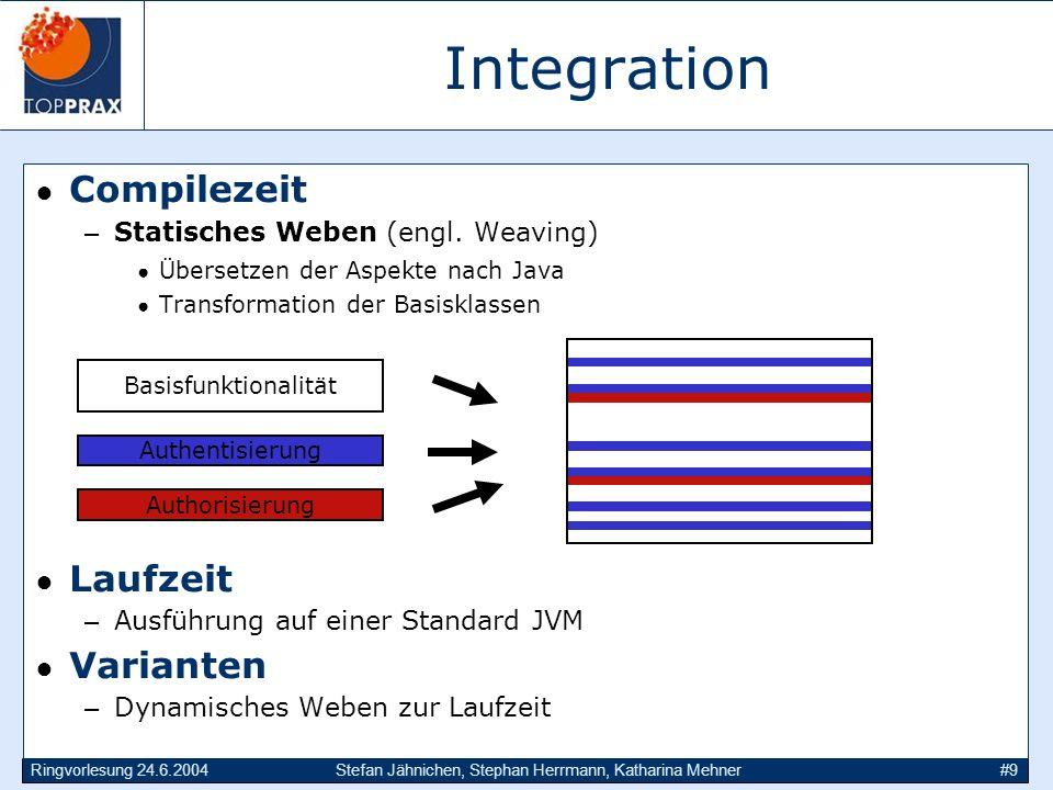 Integration Compilezeit Laufzeit Varianten