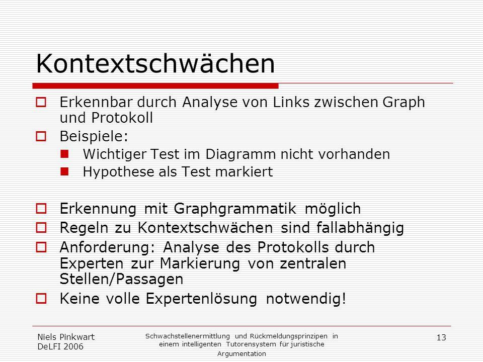 Kontextschwächen Erkennung mit Graphgrammatik möglich