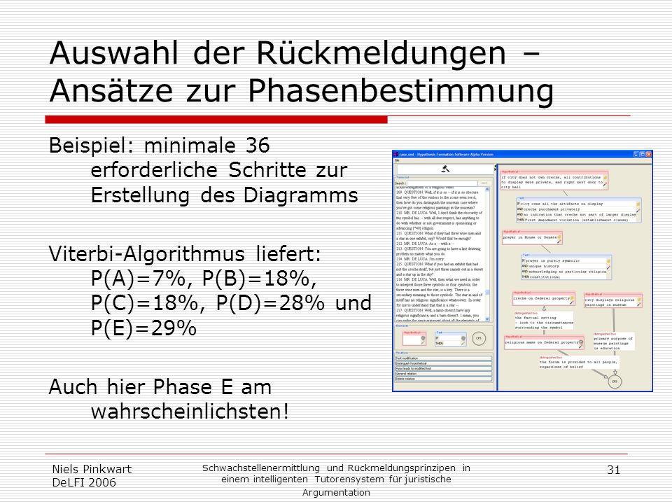 Auswahl der Rückmeldungen – Ansätze zur Phasenbestimmung