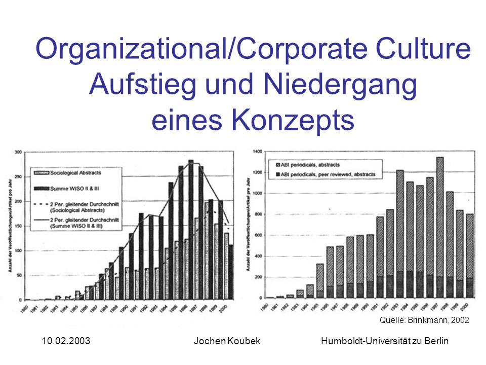 Organizational/Corporate Culture Aufstieg und Niedergang eines Konzepts