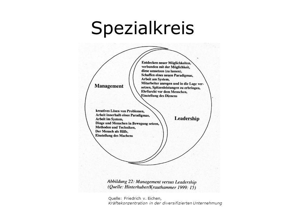 Spezialkreis Quelle: Friedrich v. Eichen, Kräftekonzentration in der diversifizierten Unternehmung