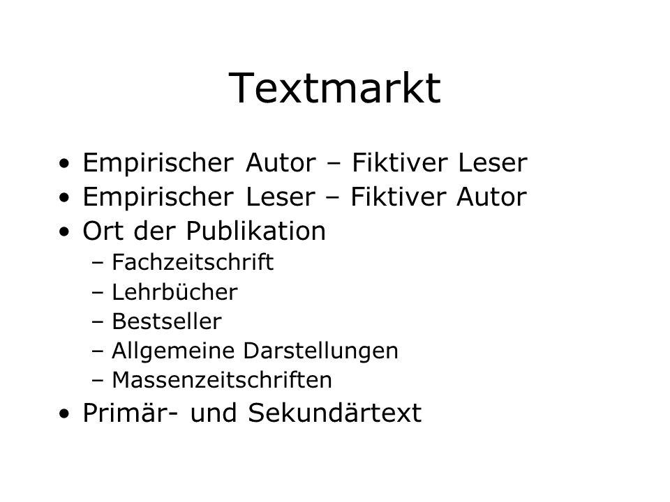 Textmarkt Empirischer Autor – Fiktiver Leser