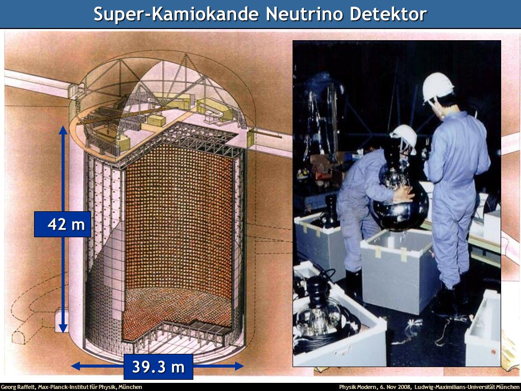 Super-Kamiokande Neutrino Detektor