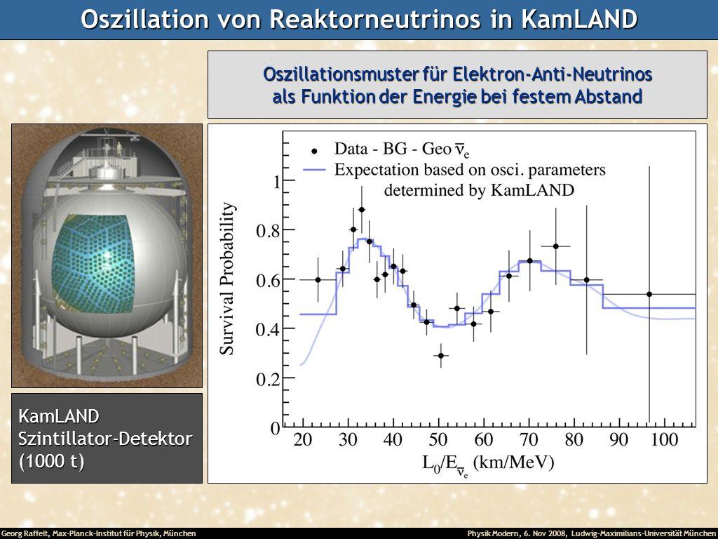 Oszillation von Reaktorneutrinos in KamLAND