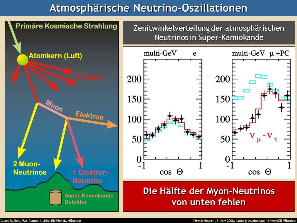 Atmosphärische Neutrino-Oszillationen