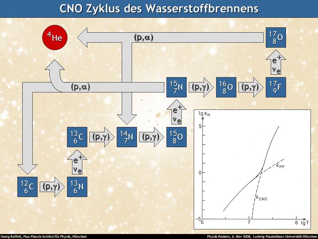 CNO Zyklus des Wasserstoffbrennens