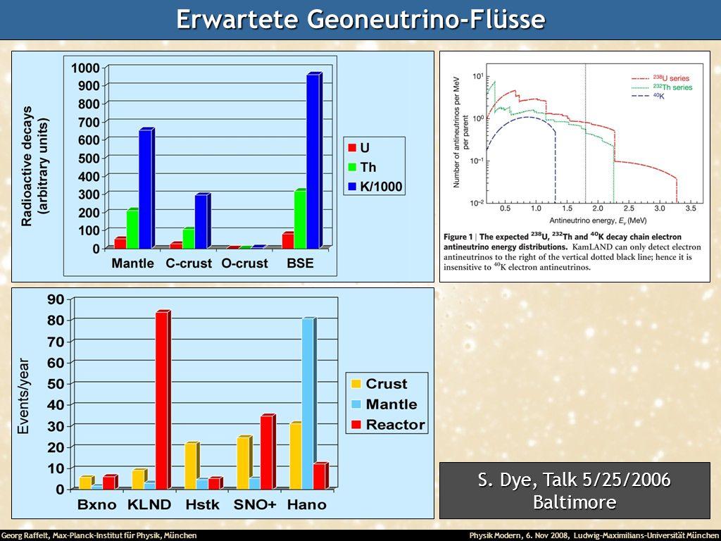 Erwartete Geoneutrino-Flüsse