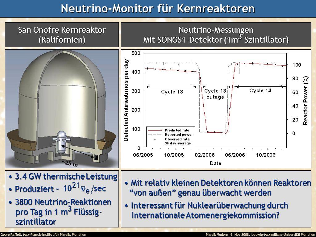 Neutrino-Monitor für Kernreaktoren
