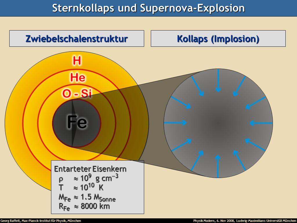 Sternkollaps und Supernova-Explosion
