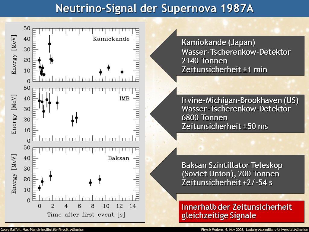 Neutrino-Signal der Supernova 1987A