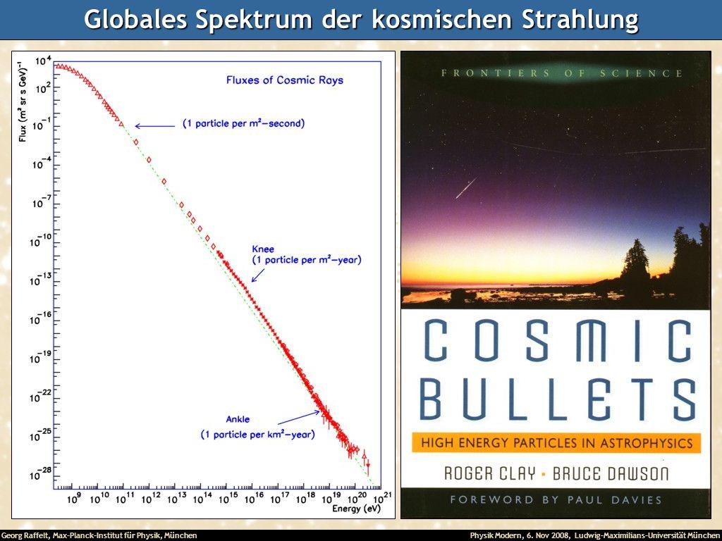 Globales Spektrum der kosmischen Strahlung