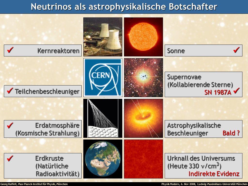 Neutrinos als astrophysikalische Botschafter