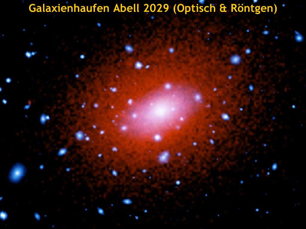 Galaxienhaufen Abell 2029 (Optisch & Röntgen)