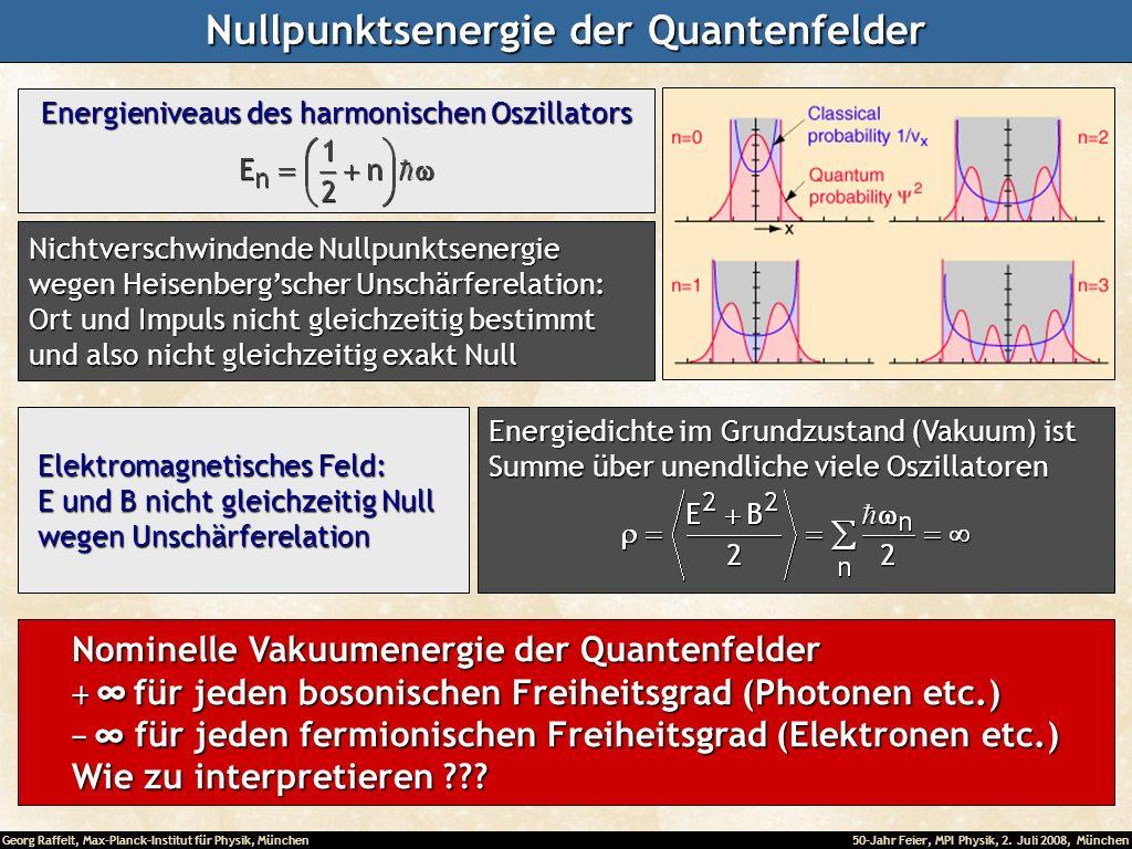 Nullpunktsenergie der Quantenfelder