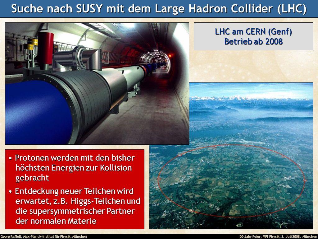 Suche nach SUSY mit dem Large Hadron Collider (LHC)
