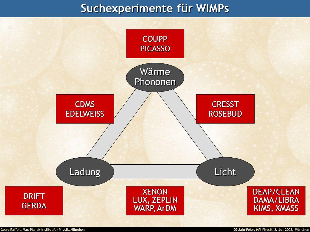 Suchexperimente für WIMPs