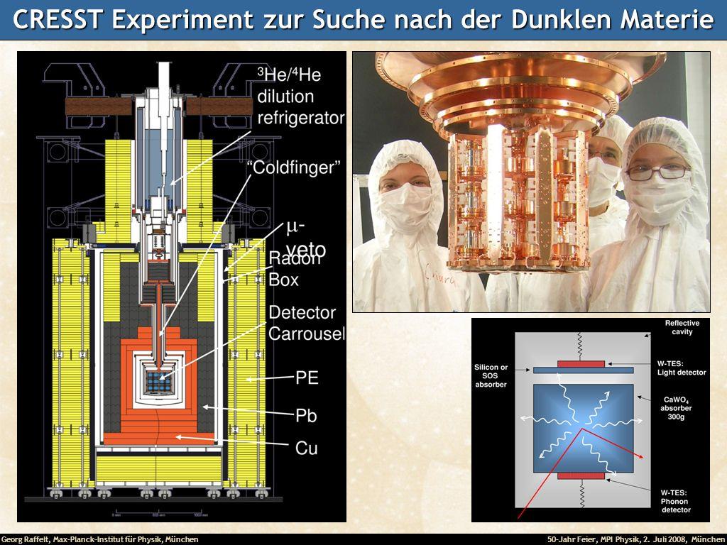 CRESST Experiment zur Suche nach der Dunklen Materie