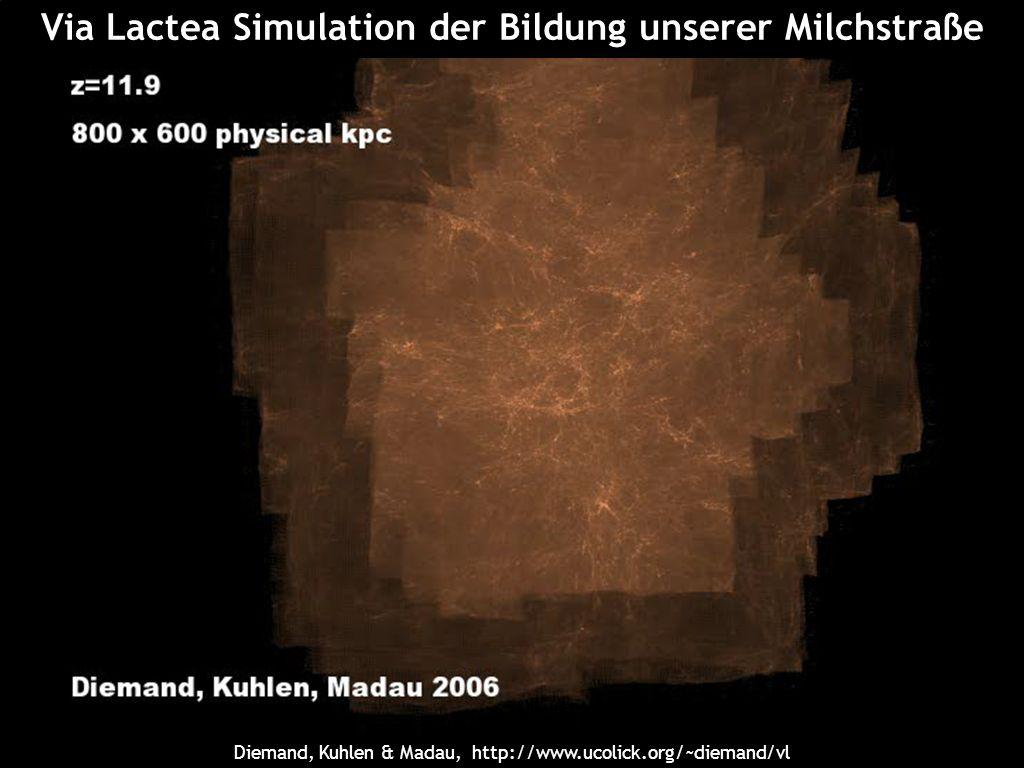 Via Lactea Simulation der Bildung unserer Milchstraße