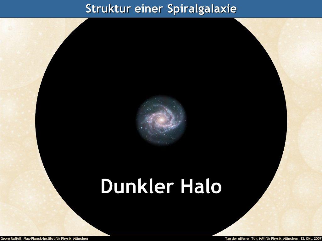 Struktur einer Spiralgalaxie