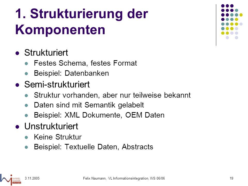 1. Strukturierung der Komponenten