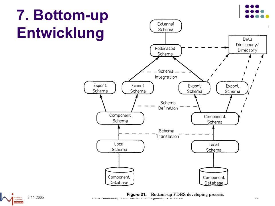 7. Bottom-up Entwicklung