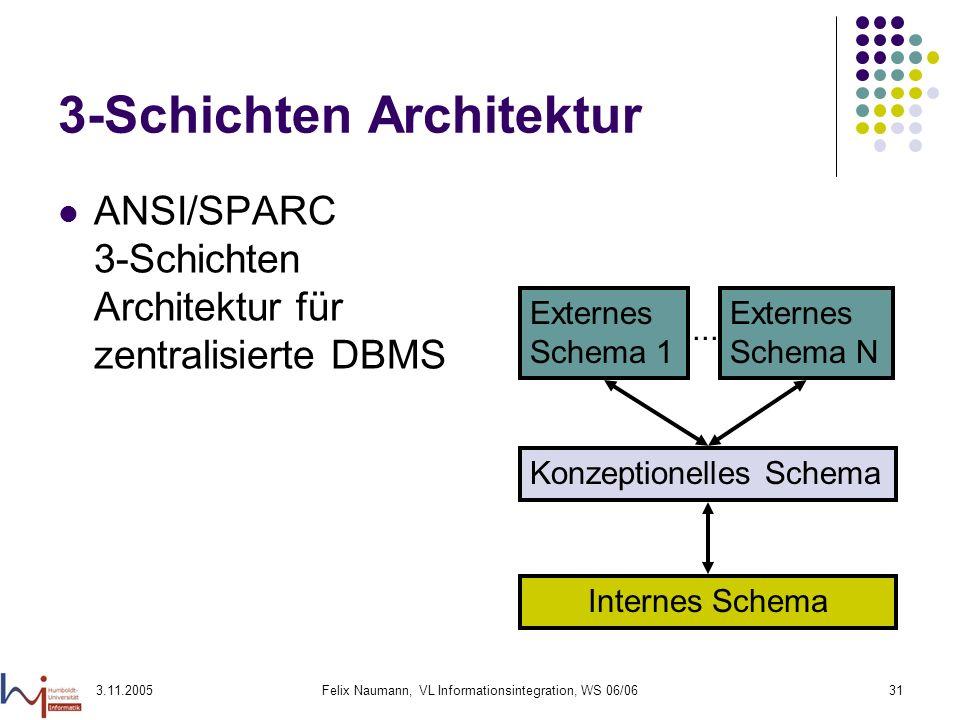 3-Schichten Architektur