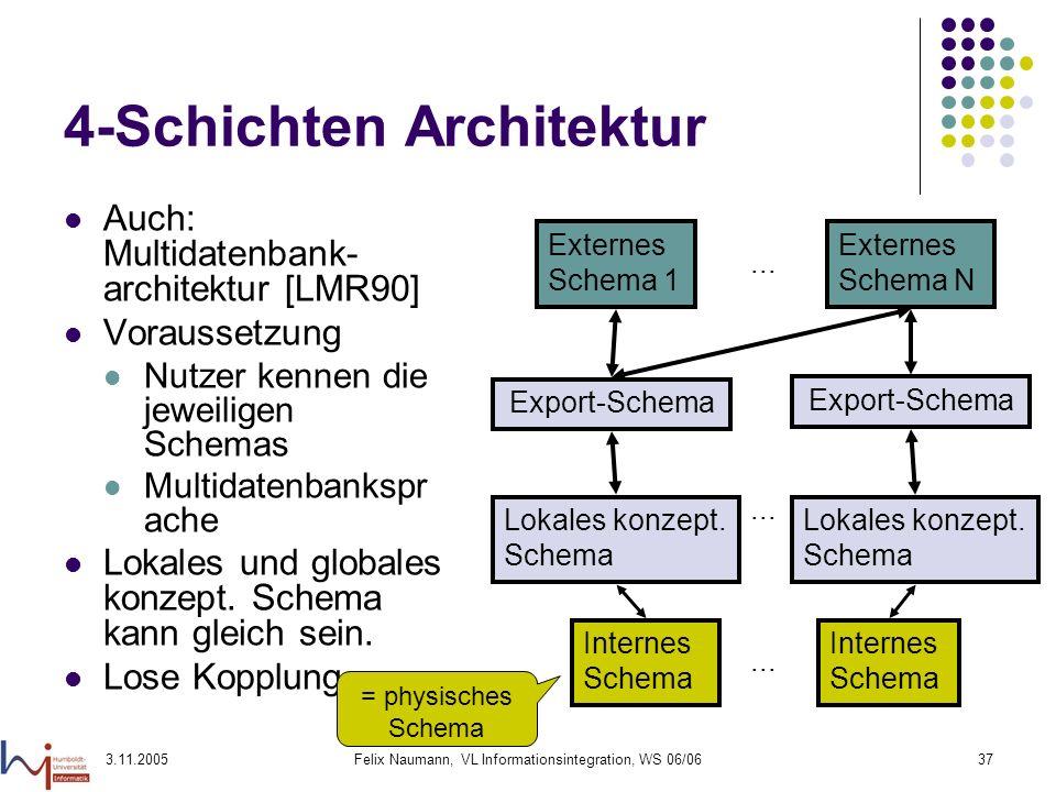 informationsintegration architekturen ppt herunterladen On 4 schichten architektur