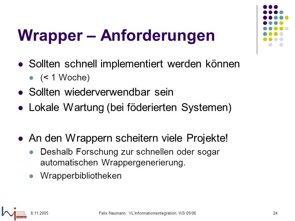 Wrapper – Anforderungen